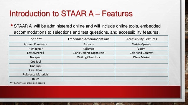 texas accessibility standards field reference manual